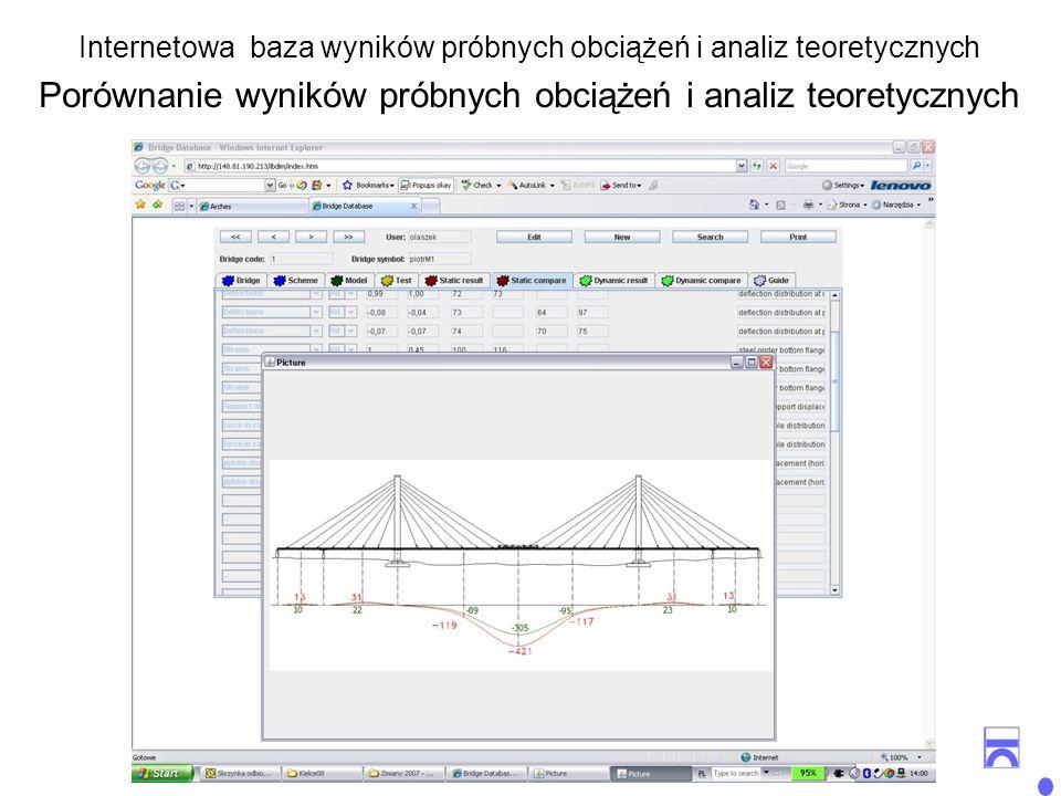 16 Internetowa baza wyników próbnych obciążeń i analiz teoretycznych Porównanie wyników próbnych obciążeń i analiz teoretycznych