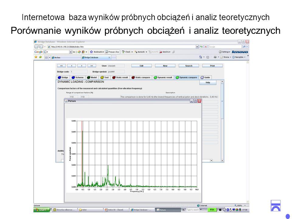 17 Internetowa baza wyników próbnych obciążeń i analiz teoretycznych Porównanie wyników próbnych obciążeń i analiz teoretycznych
