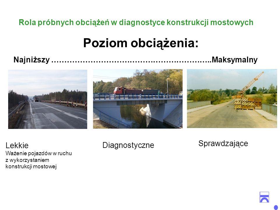Najniższy ……………………………………………………..Maksymalny Rola próbnych obciążeń w diagnostyce konstrukcji mostowych Poziom obciążenia: Lekkie Ważenie pojazdów w ruchu z wykorzystaniem konstrukcji mostowej Diagnostyczne Sprawdzające