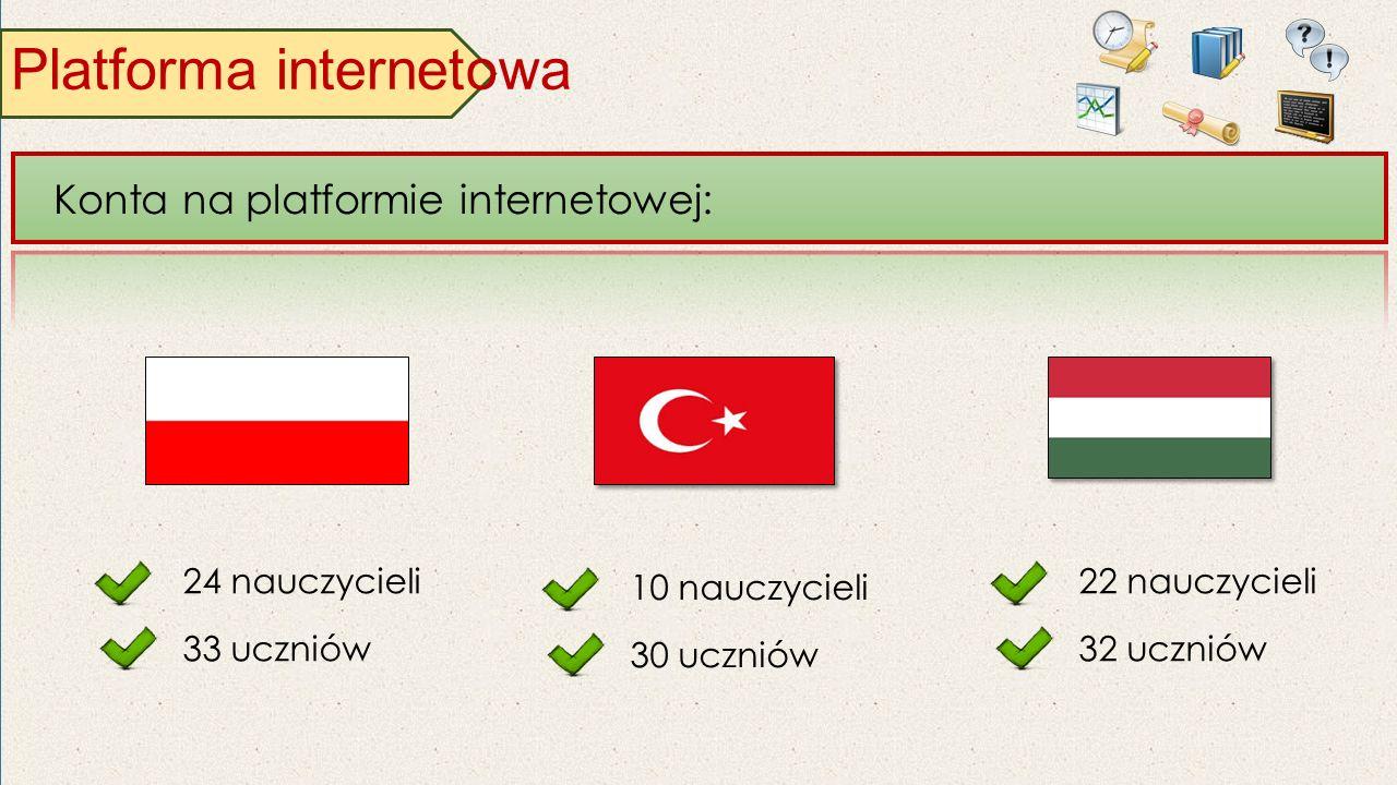 Platforma internetowa Konta na platformie internetowej: 24 nauczycieli 33 uczniów 10 nauczycieli 30 uczniów 22 nauczycieli 32 uczniów