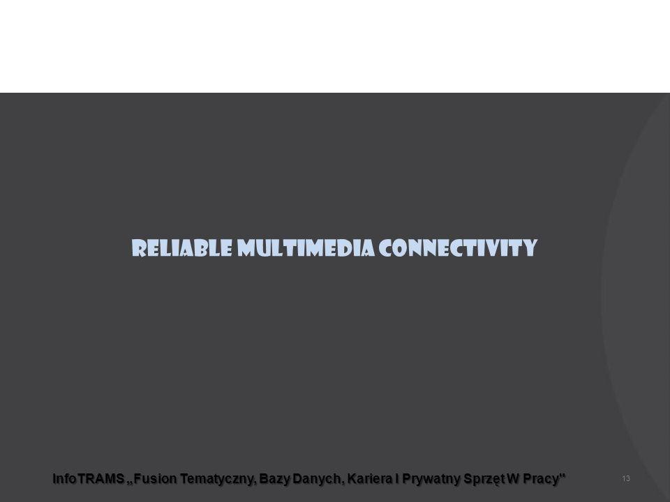 """InfoTRAMS """"Fusion Tematyczny, Bazy Danych, Kariera I Prywatny Sprzęt W Pracy Reliable Multimedia Connectivity 13"""