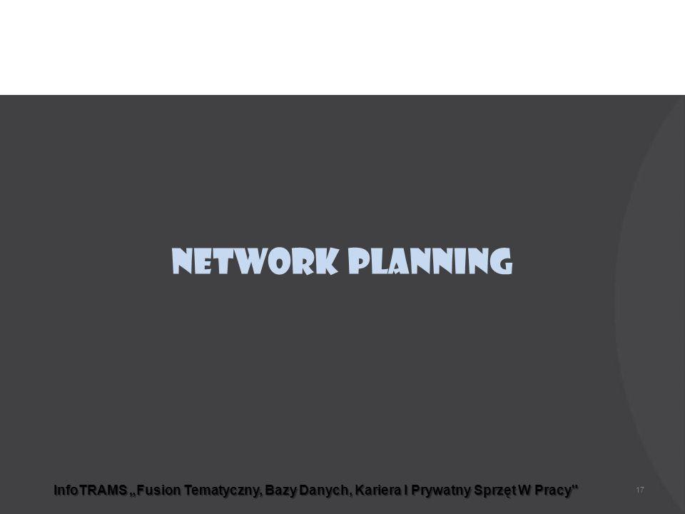"""InfoTRAMS """"Fusion Tematyczny, Bazy Danych, Kariera I Prywatny Sprzęt W Pracy Network Planning 17"""
