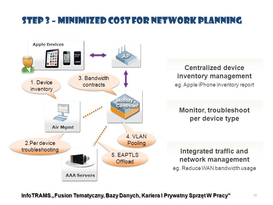 """InfoTRAMS """"Fusion Tematyczny, Bazy Danych, Kariera I Prywatny Sprzęt W Pracy Step 3 – Minimized Cost for Network Planning Mobility Controller Apple Devices 3."""