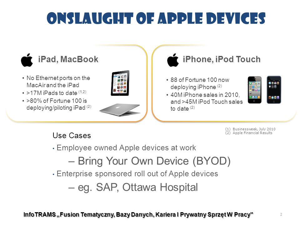 "InfoTRAMS ""Fusion Tematyczny, Bazy Danych, Kariera I Prywatny Sprzęt W Pracy Onslaught of Apple Devices Use Cases Employee owned Apple devices at work –Bring Your Own Device (BYOD) Enterprise sponsored roll out of Apple devices –eg."