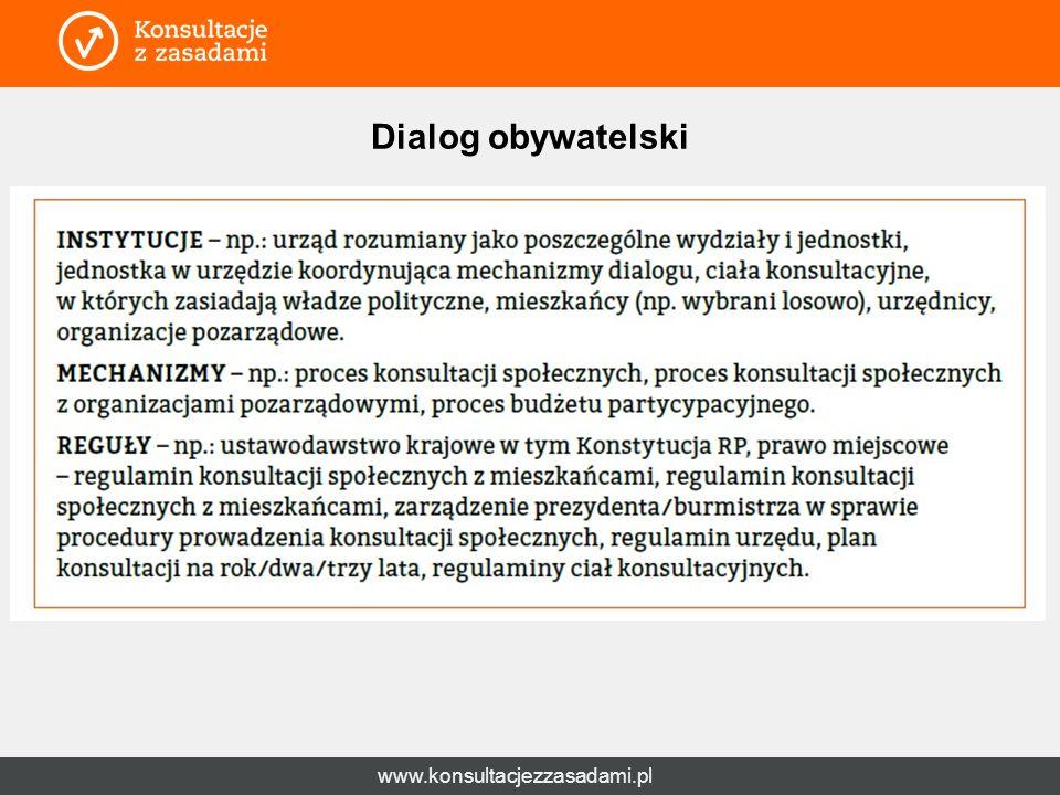 www.konsultacjezzasadami.pl Dialog obywatelski -