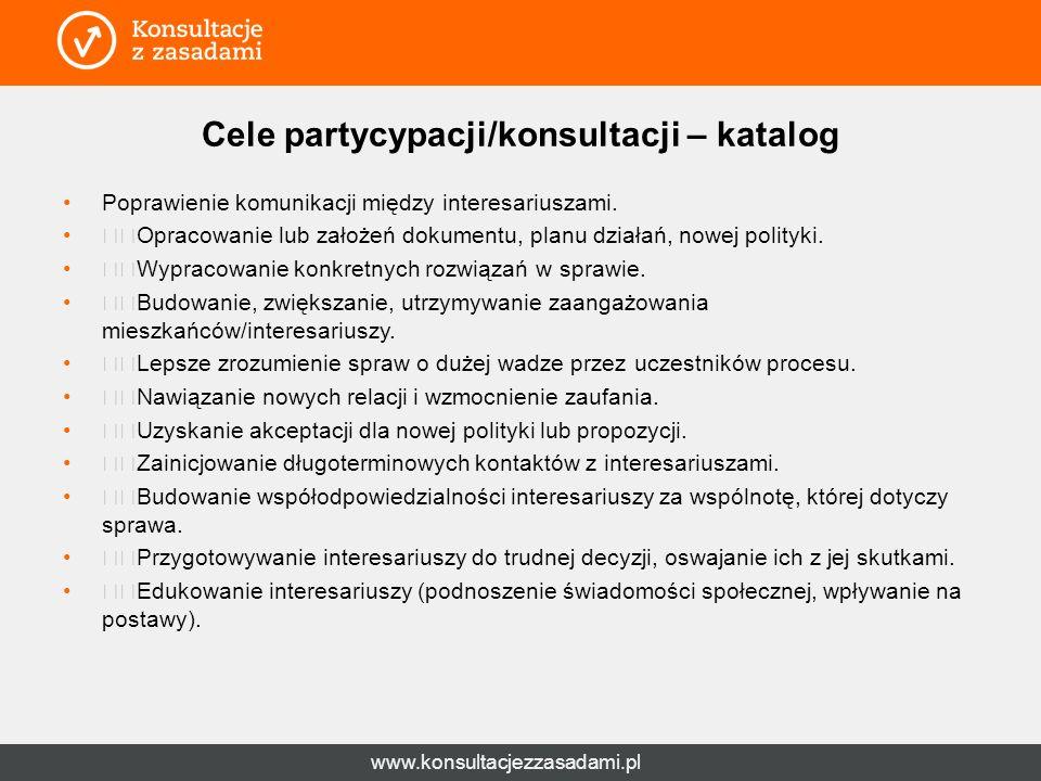 www.konsultacjezzasadami.pl Cele partycypacji/konsultacji – katalog Poprawienie komunikacji między interesariuszami.