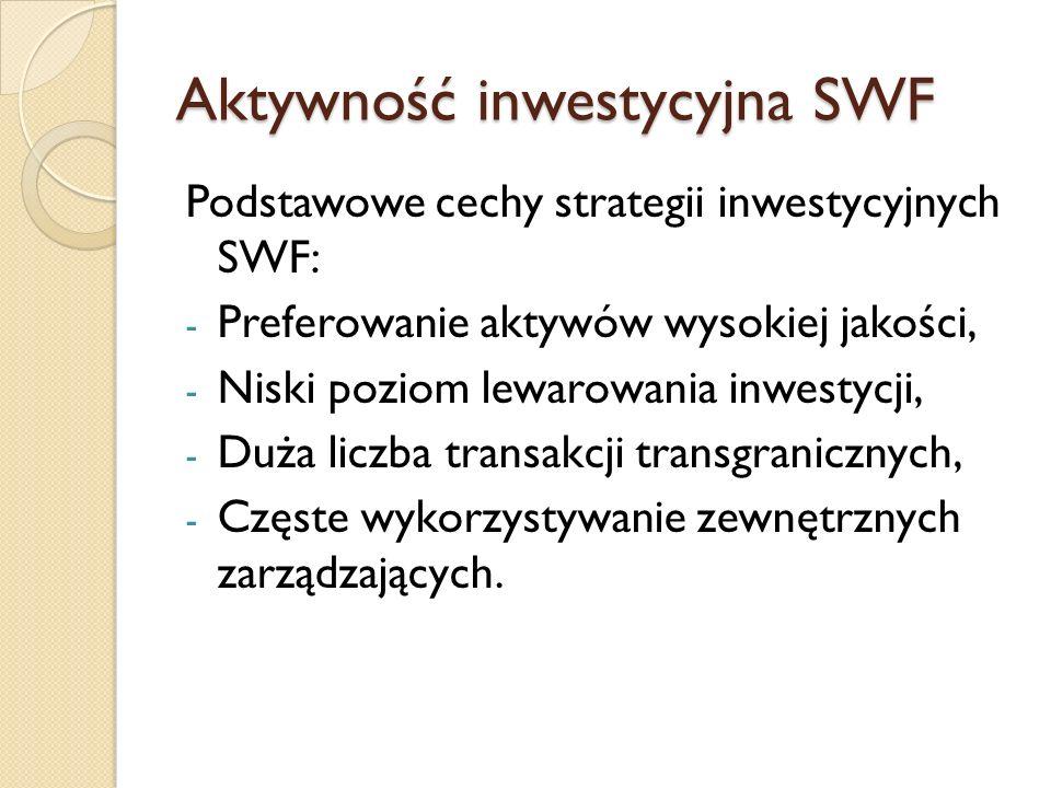 Aktywność inwestycyjna SWF Podstawowe cechy strategii inwestycyjnych SWF: - Preferowanie aktywów wysokiej jakości, - Niski poziom lewarowania inwestyc