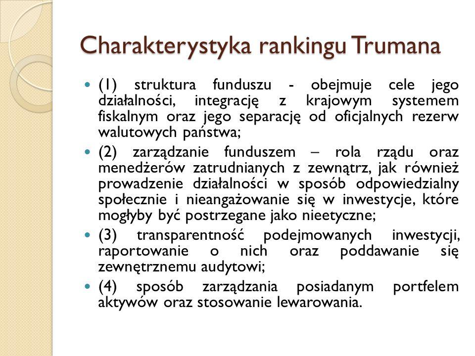 Charakterystyka rankingu Trumana (1) struktura funduszu - obejmuje cele jego działalności, integrację z krajowym systemem fiskalnym oraz jego separacj