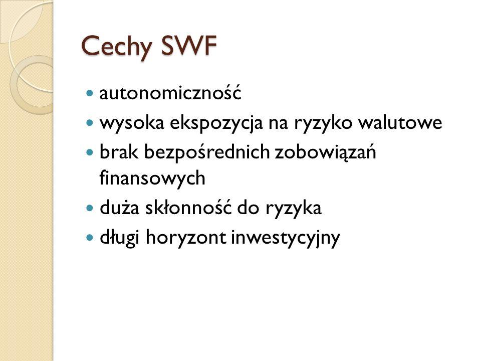 Aktywność inwestycyjna SWF Podstawowe cechy strategii inwestycyjnych SWF: - Preferowanie aktywów wysokiej jakości, - Niski poziom lewarowania inwestycji, - Duża liczba transakcji transgranicznych, - Częste wykorzystywanie zewnętrznych zarządzających.