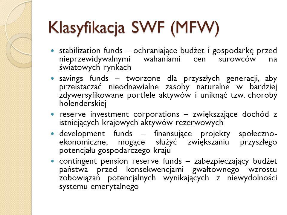 Klasyfikacja SWF – źródło pochodzenia funduszy commodity funds – tworzone na bazie wpływów z eksportu nieodnawialnych surowców non-commodity funds – tworzone z wydzielonych części oficjalnych rezerw walutowych, a w niektórych przypadkach także z nadwyżek budżetowych, wpływów z prywatyzacji lub rezerw na zobowiązania emerytalne.
