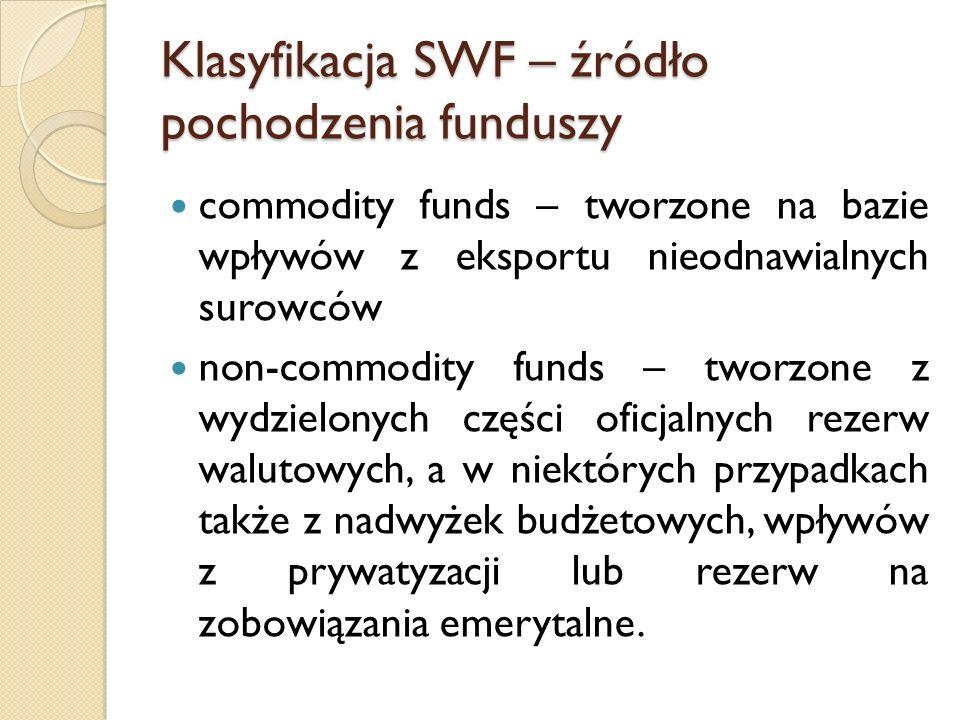 Klasyfikacja SWF – źródło pochodzenia funduszy commodity funds – tworzone na bazie wpływów z eksportu nieodnawialnych surowców non-commodity funds – t