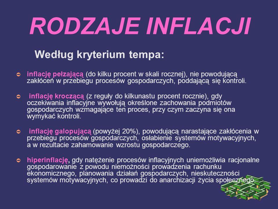 RODZAJE INFLACJI Według kryterium tempa: ➲ inflację pełzającą (do kilku procent w skali rocznej), nie powodującą zakłóceń w przebiegu procesów gospoda