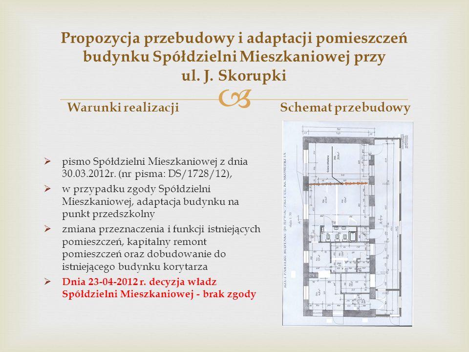  Propozycja przebudowy i adaptacji pomieszczeń budynku Spółdzielni Mieszkaniowej przy ul.