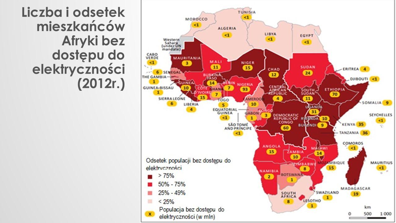Liczba i odsetek mieszkańców Afryki bez dostępu do elektryczności (2012r.)