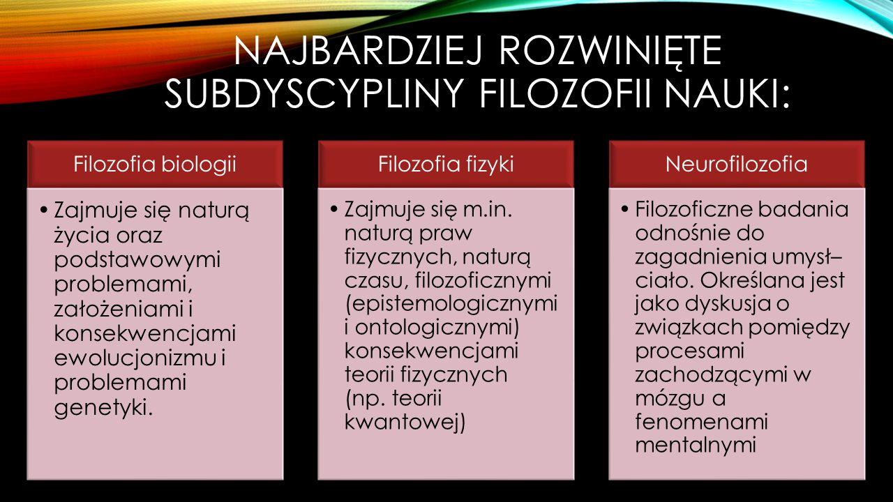 NAJBARDZIEJ ROZWINIĘTE SUBDYSCYPLINY FILOZOFII NAUKI: Filozofia biologii Zajmuje się naturą życia oraz podstawowymi problemami, założeniami i konsekwencjami ewolucjonizmu i problemami genetyki.