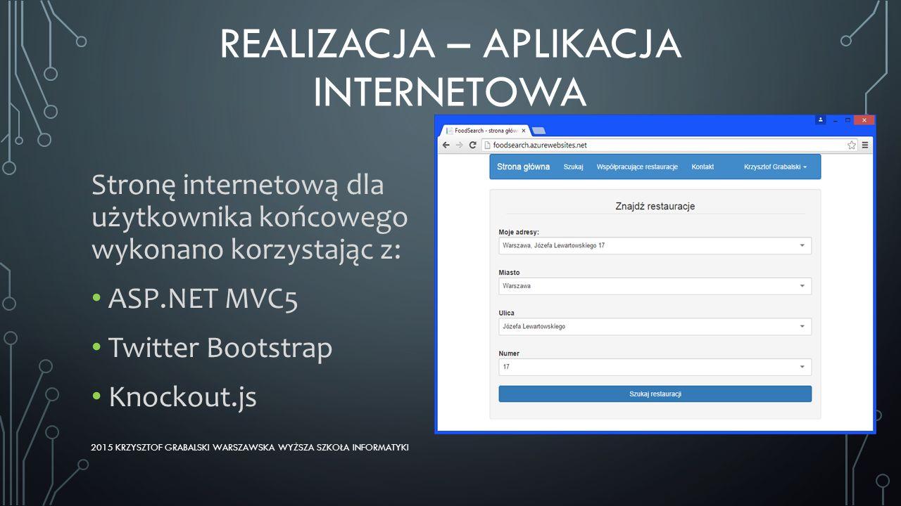 REALIZACJA – APLIKACJA INTERNETOWA C.D.