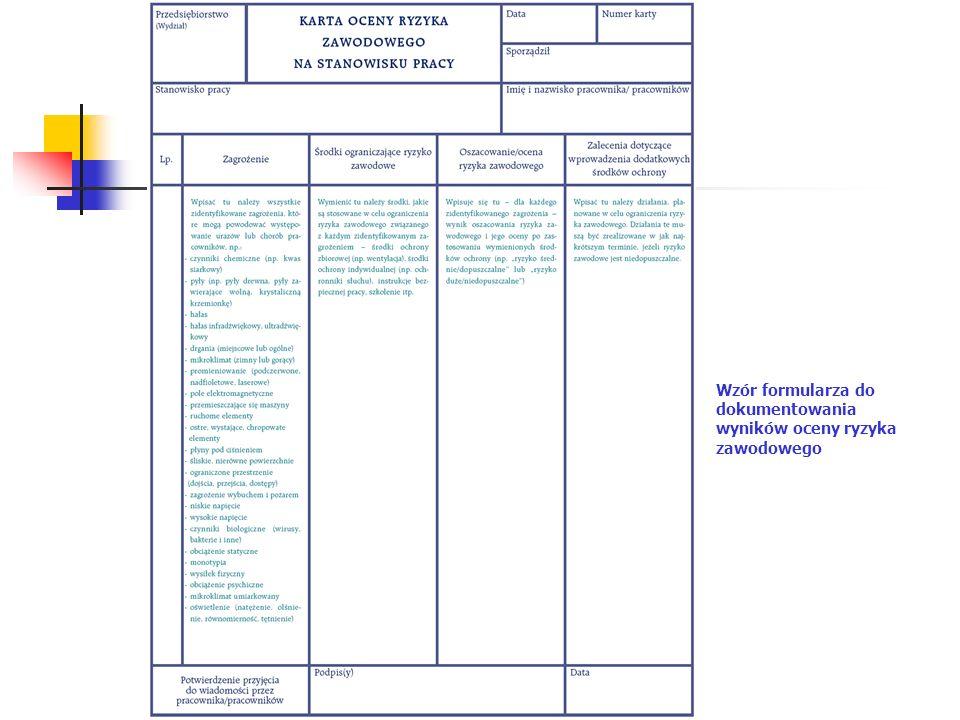 Wzór formularza do dokumentowania wyników oceny ryzyka zawodowego
