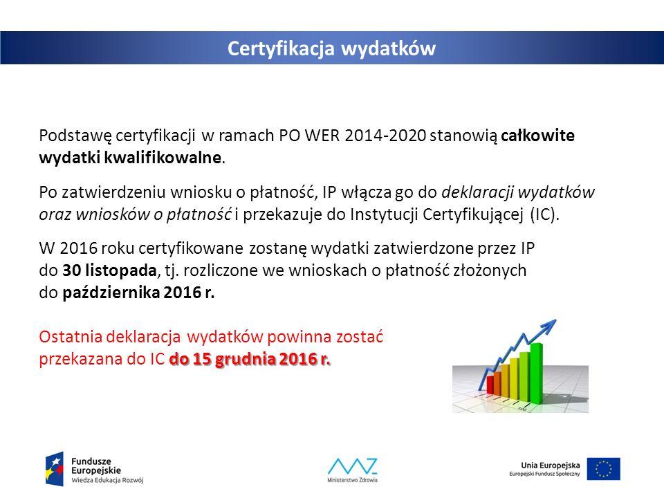 Certyfikacja wydatków Podstawę certyfikacji w ramach PO WER 2014-2020 stanowią całkowite wydatki kwalifikowalne. Po zatwierdzeniu wniosku o płatność,