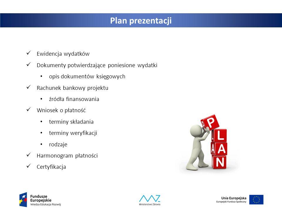 Plan prezentacji Ewidencja wydatków Dokumenty potwierdzające poniesione wydatki opis dokumentów księgowych Rachunek bankowy projektu źródła finansowan