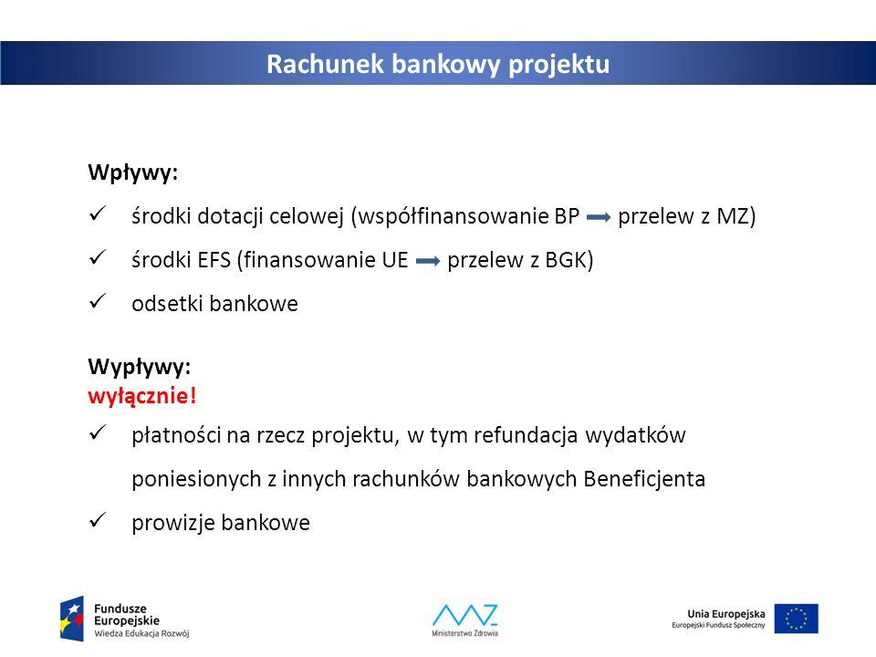 Rachunek bankowy projektu Wpływy: środki dotacji celowej (współfinansowanie BP przelew z MZ) środki EFS (finansowanie UE przelew z BGK) odsetki bankow