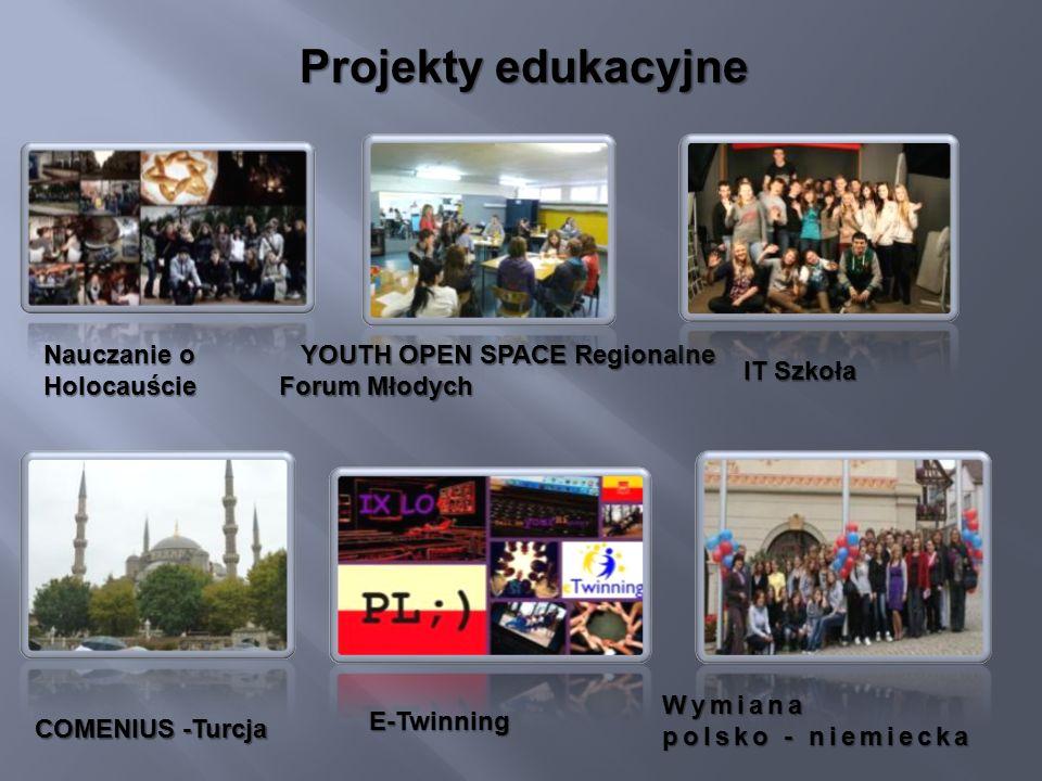 Projekty edukacyjne Nauczanie o Holocauście YOUTH OPEN SPACE Regionalne Forum Młodych YOUTH OPEN SPACE Regionalne Forum Młodych IT Szkoła COMENIUS -Turcja Wymiana polsko - niemiecka E-Twinning