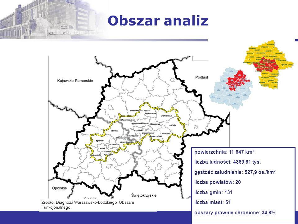 Obszar analiz powierzchnia: 11 647 km 2 liczba ludności: 4369,61 tys.