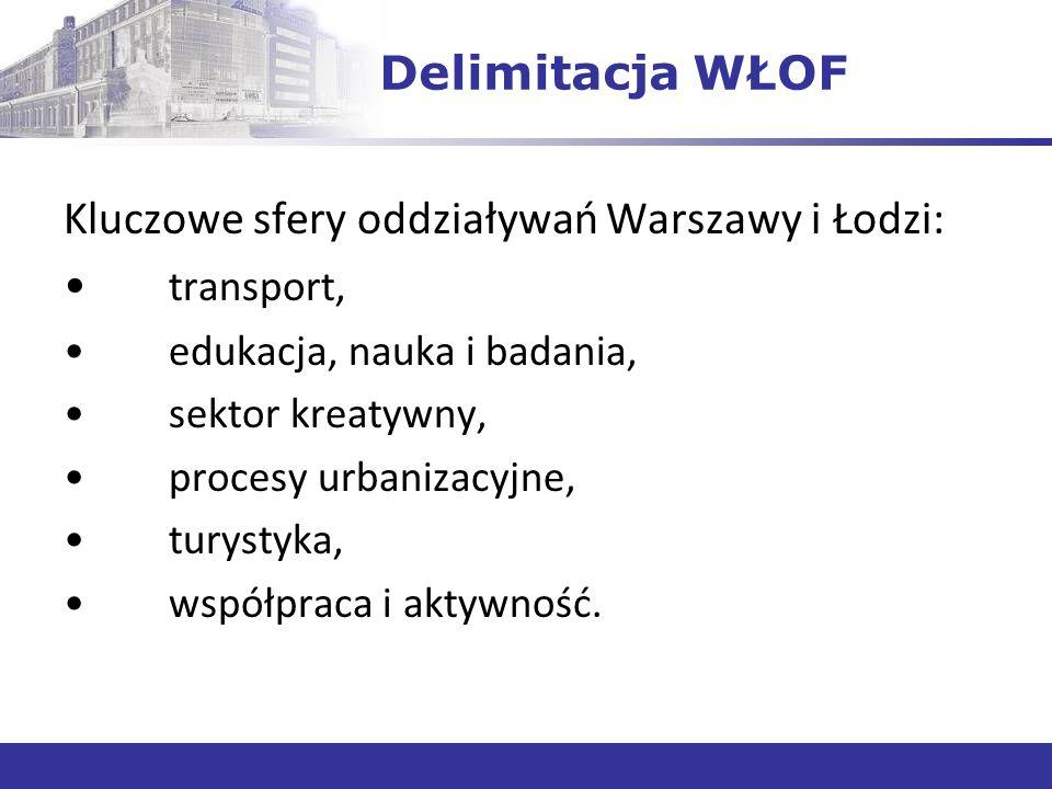 Delimitacja WŁOF Kluczowe sfery oddziaływań Warszawy i Łodzi: transport, edukacja, nauka i badania, sektor kreatywny, procesy urbanizacyjne, turystyka, współpraca i aktywność.