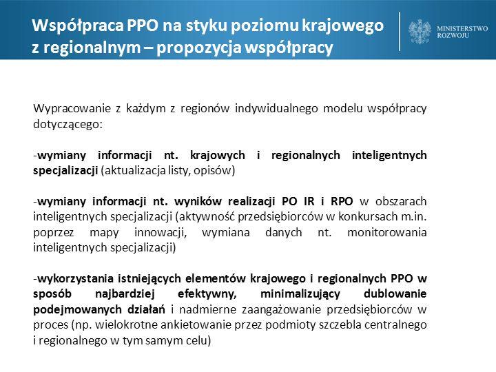 Współpraca PPO na styku poziomu krajowego z regionalnym – propozycja współpracy Wypracowanie z każdym z regionów indywidualnego modelu współpracy dotyczącego: -wymiany informacji nt.