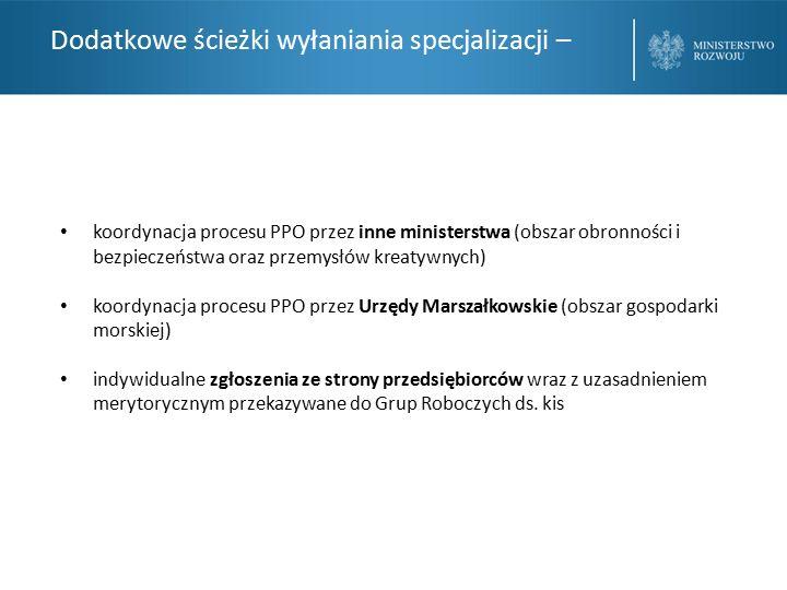 Dodatkowe ścieżki wyłaniania specjalizacji – koordynacja procesu PPO przez inne ministerstwa (obszar obronności i bezpieczeństwa oraz przemysłów kreatywnych) koordynacja procesu PPO przez Urzędy Marszałkowskie (obszar gospodarki morskiej) indywidualne zgłoszenia ze strony przedsiębiorców wraz z uzasadnieniem merytorycznym przekazywane do Grup Roboczych ds.