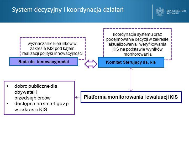 wyznaczanie kierunków w zakresie KIS pod kątem realizacji polityki innowacyjności koordynacja systemu oraz podejmowanie decyzji w zakresie aktualizowania i weryfikowania KIS na podstawie wyników monitorowania System decyzyjny i koordynacja działań Platforma monitorowania i ewaluacji KIS Komitet Sterujący ds.