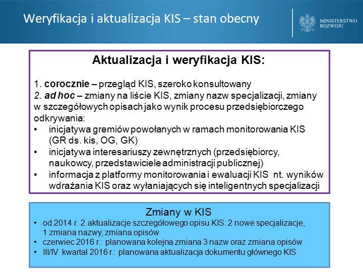 Weryfikacja i aktualizacja KIS – stan obecny Aktualizacja i weryfikacja KIS: 1.