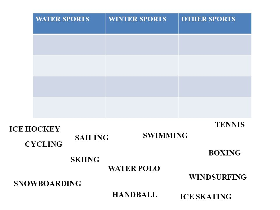 WATER SPORTSWINTER SPORTSOTHER SPORTS CYCLING HANDBALL TENNIS BOXING SKIING SNOWBOARDING ICE SKATING ICE HOCKEY SWIMMING WINDSURFING SAILING WATER POLO