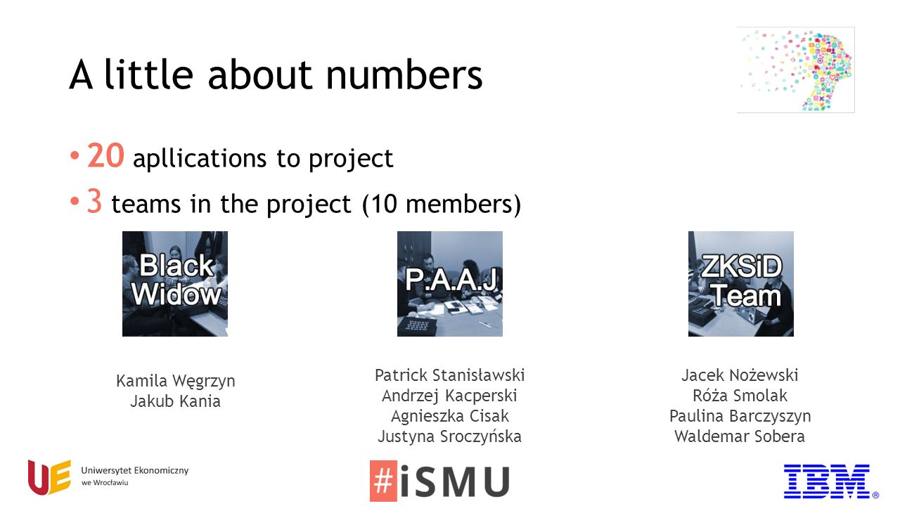 A little about numbers 20 apllications to project 3 teams in the project (10 members) Kamila Węgrzyn Jakub Kania Patrick Stanisławski Andrzej Kacpersk