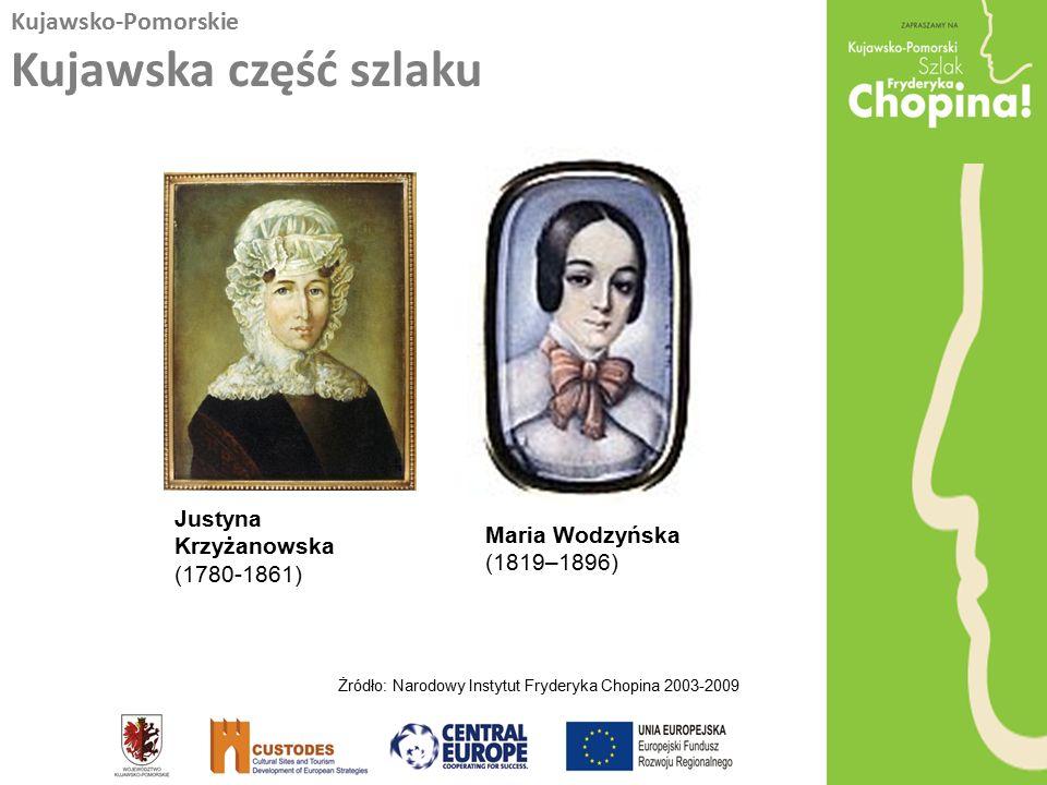 Żródło: Narodowy Instytut Fryderyka Chopina 2003-2009 Kujawsko-Pomorskie Kujawska część szlaku Maria Wodzyńska (1819–1896) Justyna Krzyżanowska (1780-1861)