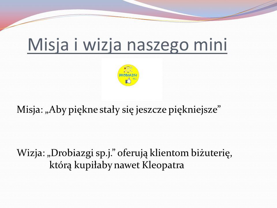 Dyrektor Naczelny – Justyna Wolska Dyrektor ds.organizacji Michał Będzikowski Dyrektor ds.