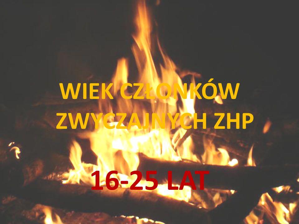 WIEK CZŁONKÓW ZWYCZAJNYCH ZHP 16-25 LAT