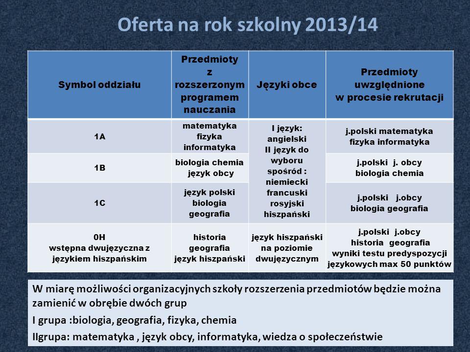 Oferta na rok szkolny 2013/14 Symbol oddziału Przedmioty z rozszerzonym programem nauczania Języki obce Przedmioty uwzględnione w procesie rekrutacji