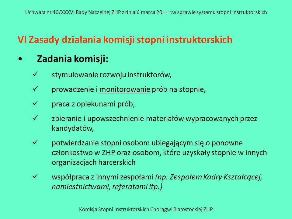 Komisja Stopni Instruktorskich Chorągwi Białostockiej ZHP Uchwała nr 40/XXXVI Rady Naczelnej ZHP z dnia 6 marca 2011 r.w sprawie systemu stopni instru