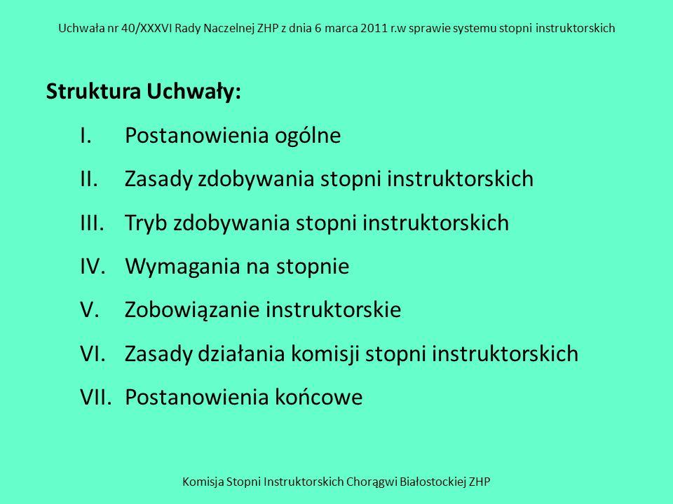 Komisja Stopni Instruktorskich Chorągwi Białostockiej ZHP Uchwała nr 40/XXXVI Rady Naczelnej ZHP z dnia 6 marca 2011 r.w sprawie systemu stopni instruktorskich I.Postanowienia ogólne definiuje pojęcia zawarte w Uchwale; określa właściwość komisji: hufcowej, międzyhufcowej, chorągwianej, przy Głównej Kwaterze ZHP.