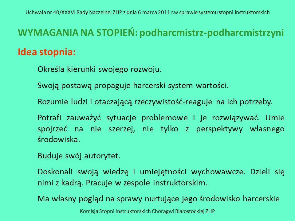 Komisja Stopni Instruktorskich Chorągwi Białostockiej ZHP Uchwała nr 40/XXXVI Rady Naczelnej ZHP z dnia 6 marca 2011 r.w sprawie systemu stopni instruktorskich WYMAGANIA NA STOPIEŃ: podharcmistrz-podharcmistrzyni Idea stopnia: Określa kierunki swojego rozwoju.