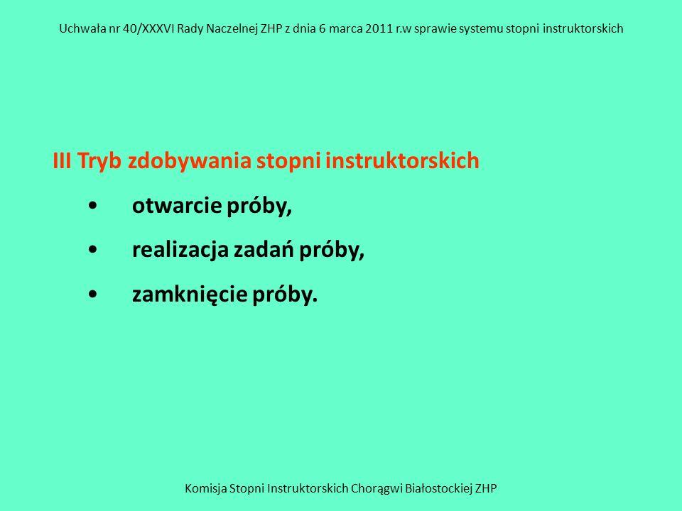 Komisja Stopni Instruktorskich Chorągwi Białostockiej ZHP Uchwała nr 40/XXXVI Rady Naczelnej ZHP z dnia 6 marca 2011 r.w sprawie systemu stopni instruktorskich WYMAGANIA NA STOPIEŃ: podharcmistrz-podharcmistrzyni 10.Opracował i upowszechnił, przynajmniej w swoim środowisku, materiały do wykorzystania przez kadrę ZHP.