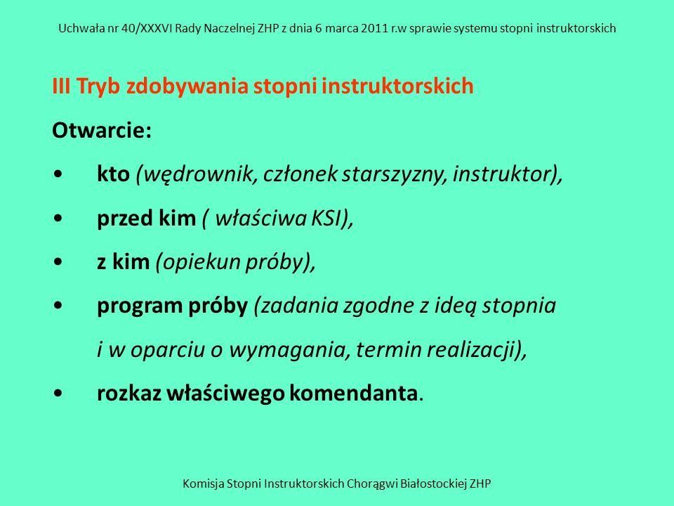 Komisja Stopni Instruktorskich Chorągwi Białostockiej ZHP Uchwała nr 40/XXXVI Rady Naczelnej ZHP z dnia 6 marca 2011 r.w sprawie systemu stopni instruktorskich VI Zasady działania komisji stopni instruktorskich Zadania – cd.