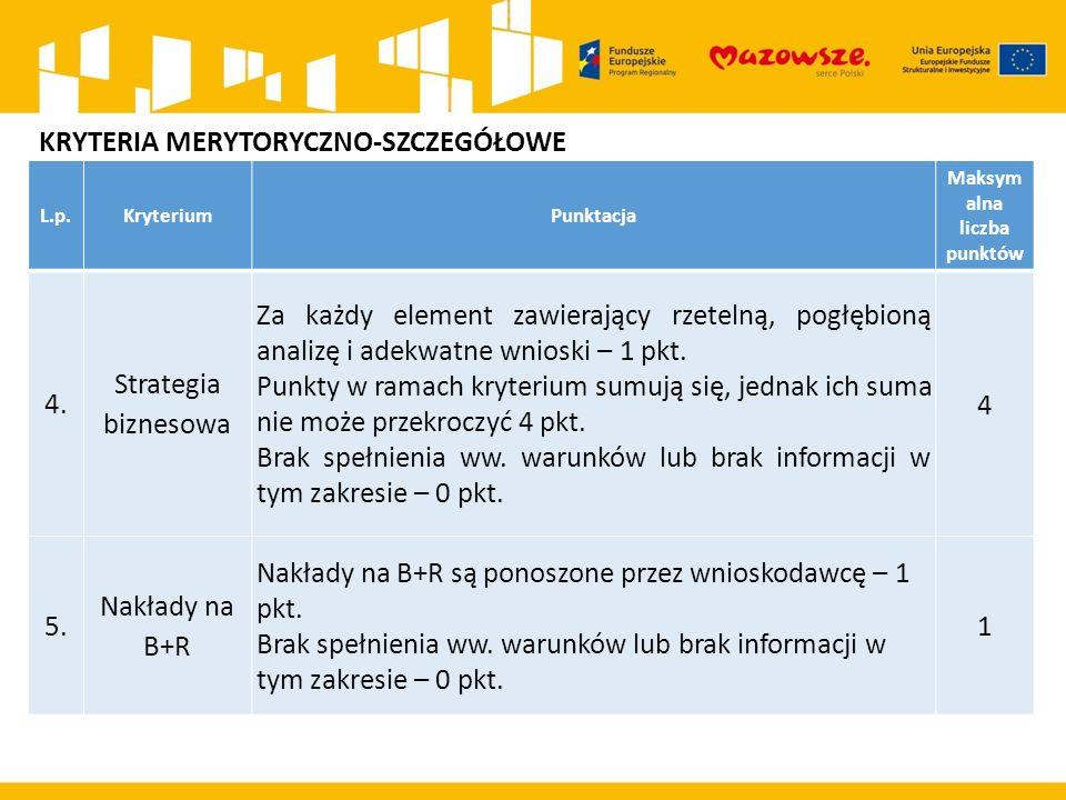 L.p.KryteriumPunktacja Maksym alna liczba punktów 4. Strategia biznesowa Za każdy element zawierający rzetelną, pogłębioną analizę i adekwatne wnioski