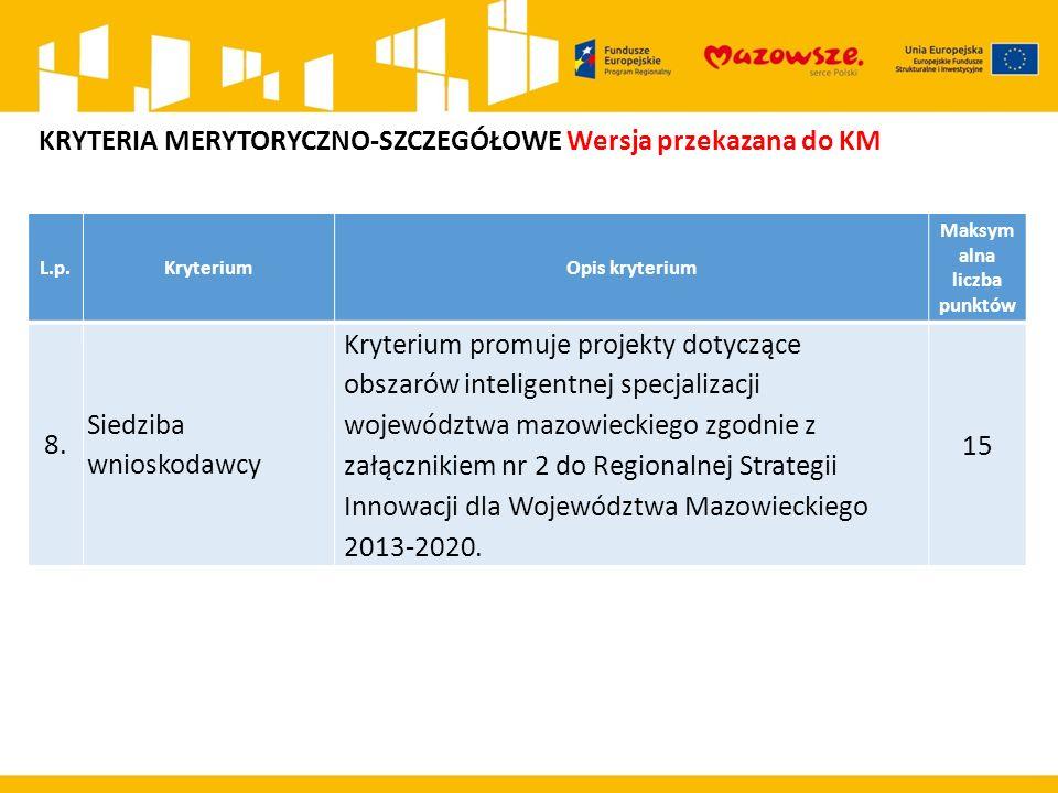 L.p.KryteriumOpis kryterium Maksym alna liczba punktów 8. Siedziba wnioskodawcy Kryterium promuje projekty dotyczące obszarów inteligentnej specjaliza