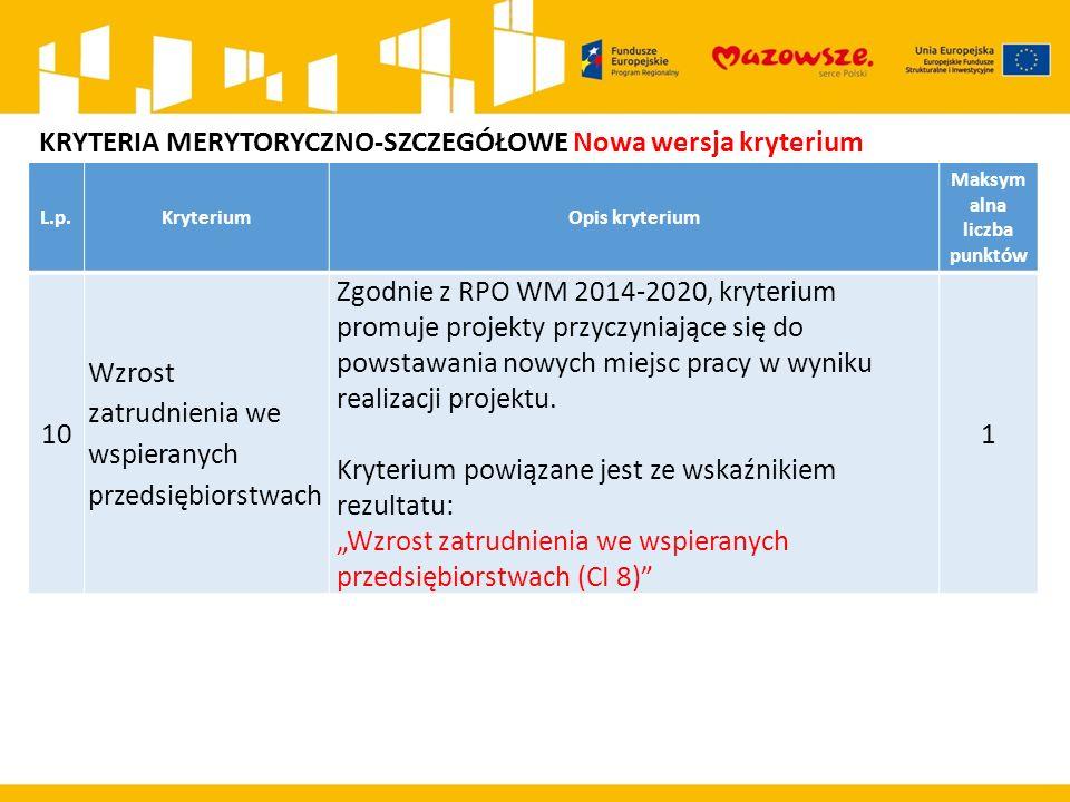 L.p.KryteriumOpis kryterium Maksym alna liczba punktów 10 Wzrost zatrudnienia we wspieranych przedsiębiorstwach Zgodnie z RPO WM 2014-2020, kryterium promuje projekty przyczyniające się do powstawania nowych miejsc pracy w wyniku realizacji projektu.