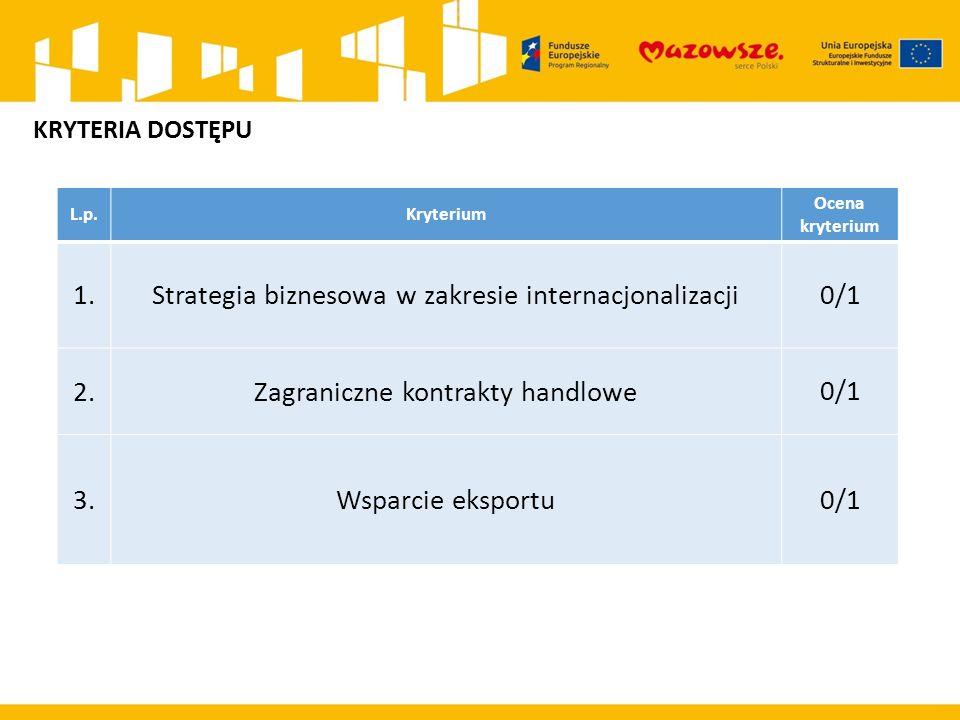 L.p.Kryterium Ocena kryterium 1.Strategia biznesowa w zakresie internacjonalizacji 0/1 2.Zagraniczne kontrakty handlowe 0/1 3.Wsparcie eksportu 0/1 KRYTERIA DOSTĘPU