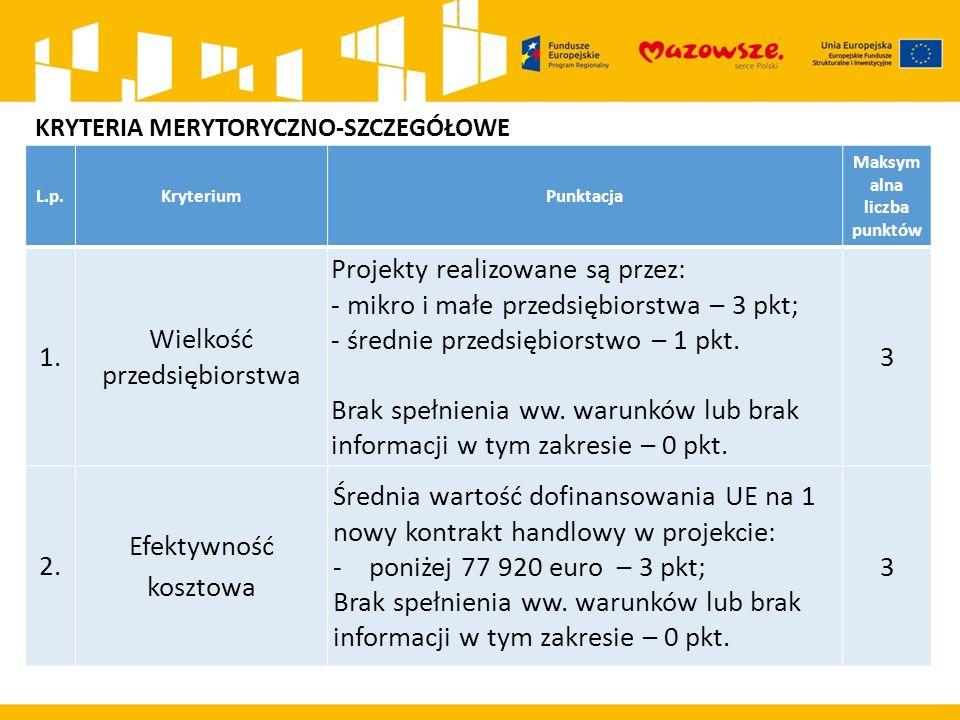 L.p.KryteriumPunktacja Maksym alna liczba punktów 1. Wielkość przedsiębiorstwa Projekty realizowane są przez: - mikro i małe przedsiębiorstwa – 3 pkt;