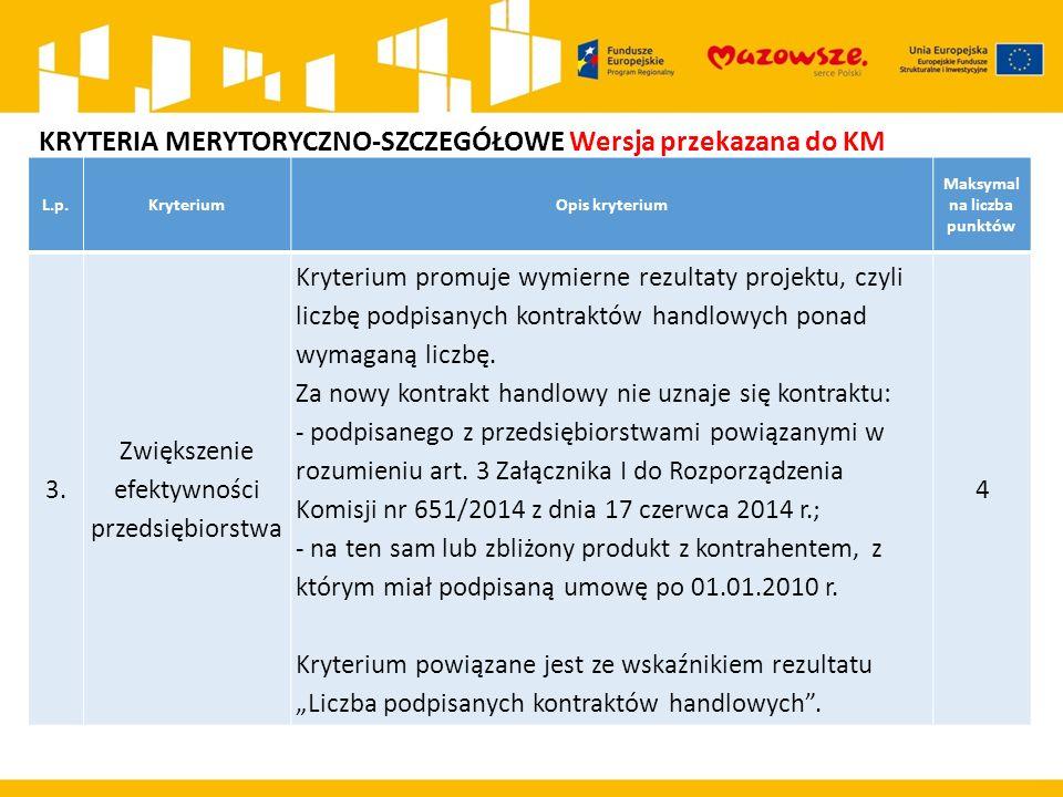 L.p.KryteriumOpis kryterium Maksymal na liczba punktów 3. Zwiększenie efektywności przedsiębiorstwa Kryterium promuje wymierne rezultaty projektu, czy