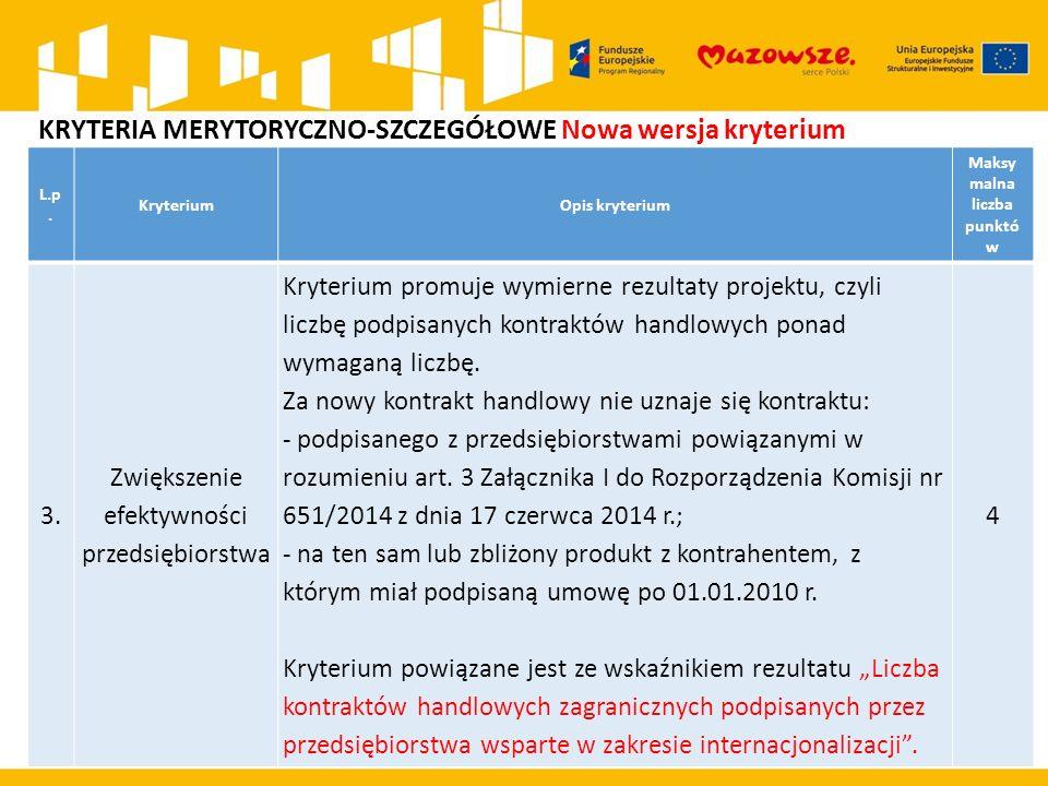 L.p. KryteriumOpis kryterium Maksy malna liczba punktó w 3. Zwiększenie efektywności przedsiębiorstwa Kryterium promuje wymierne rezultaty projektu, c