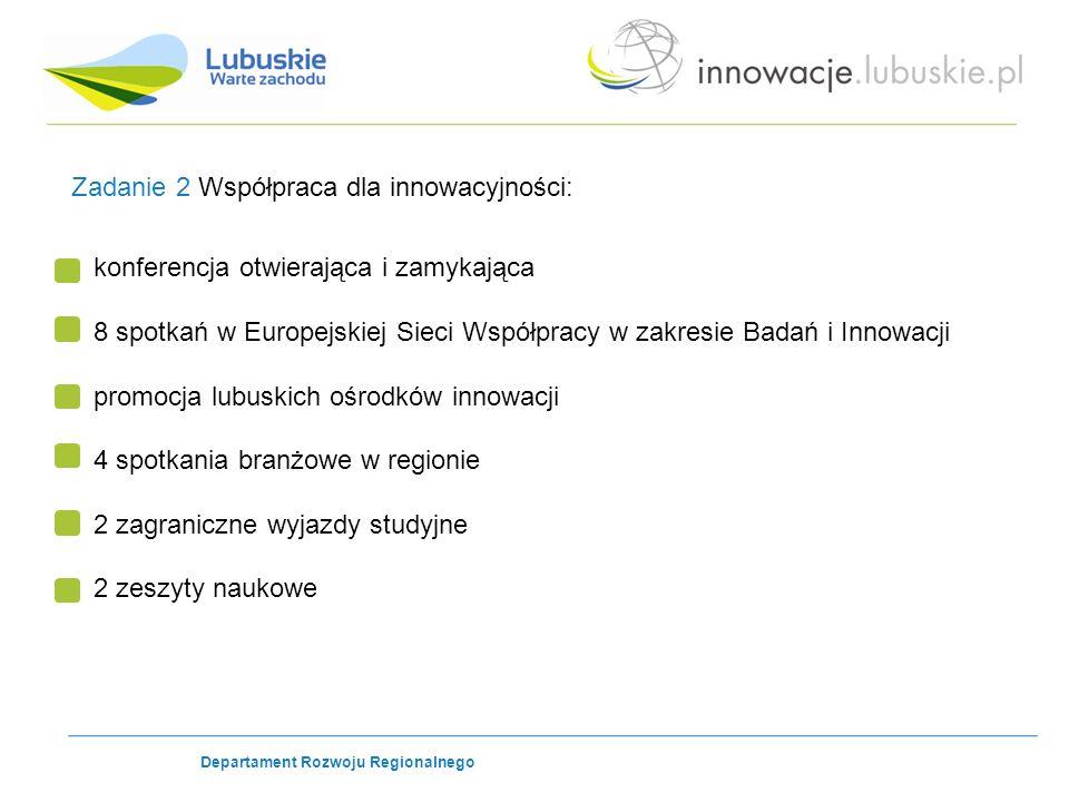Zadanie 2 Współpraca dla innowacyjności: konferencja otwierająca i zamykająca 8 spotkań w Europejskiej Sieci Współpracy w zakresie Badań i Innowacji promocja lubuskich ośrodków innowacji 4 spotkania branżowe w regionie 2 zagraniczne wyjazdy studyjne 2 zeszyty naukowe Departament Rozwoju Regionalnego